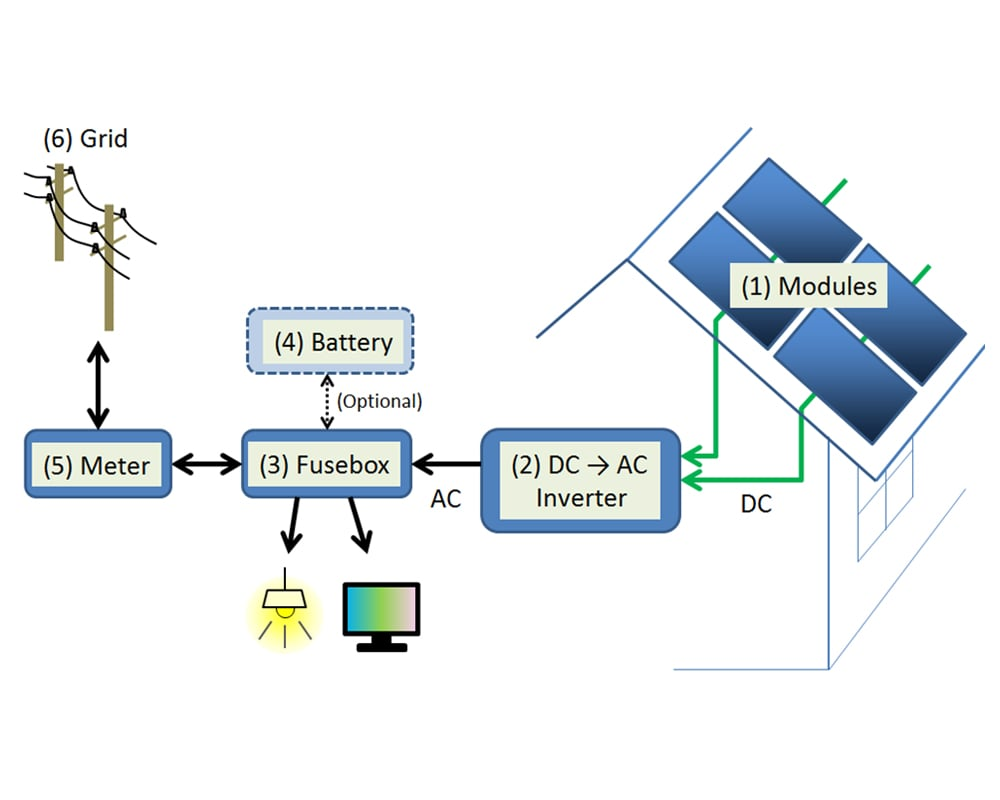 pv system schematic