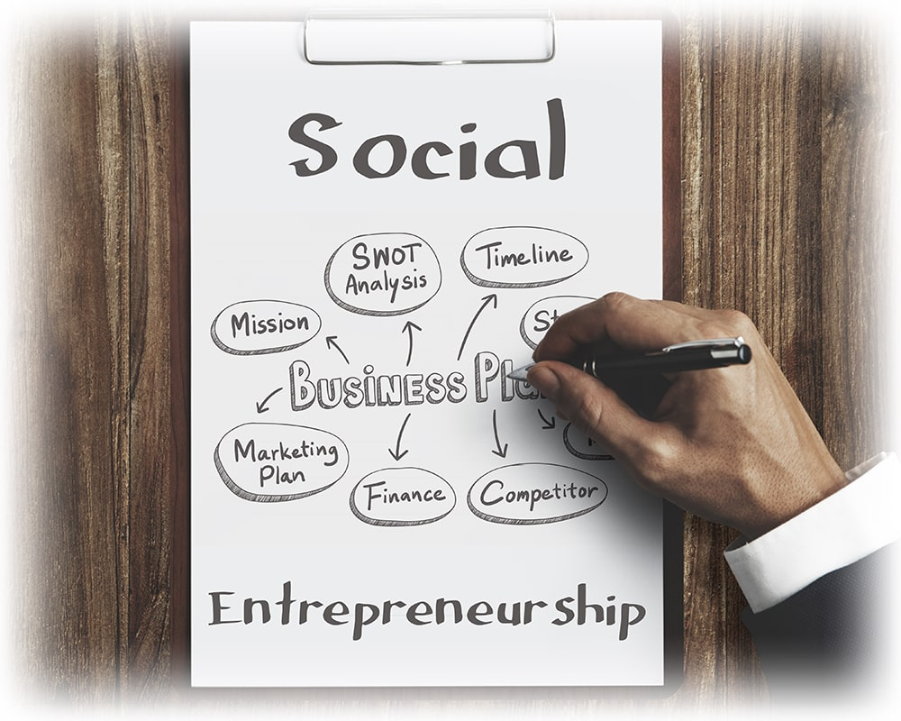 Creating Sustainable and Profitable Social Enterprises